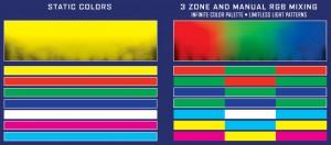 TriStrip3Z Lighting Colors